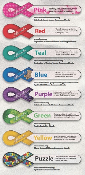 Cause Awareness Ribbon Emery Boards